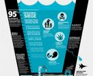 A Visualisation of Water in Gaza